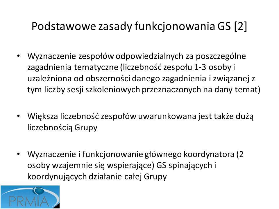 Podstawowe zasady funkcjonowania GS [2]